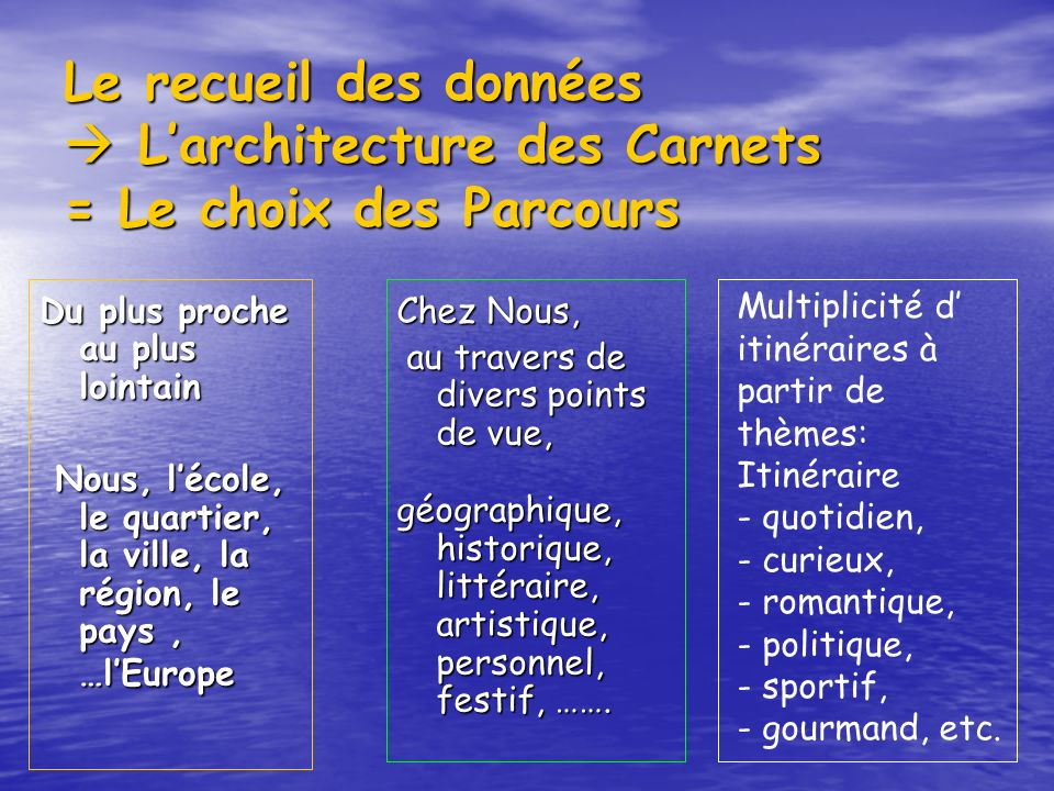 Le recueil des données  L'architecture des Carnets = Le choix des Parcours