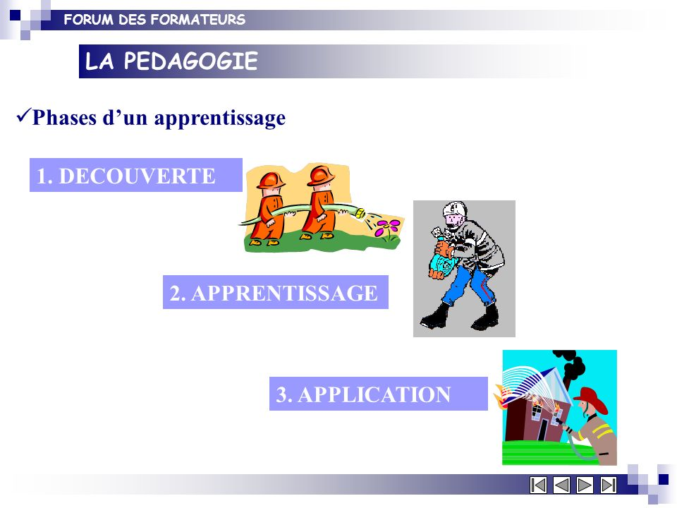LA PEDAGOGIE Phases d'un apprentissage 1. DECOUVERTE 2. APPRENTISSAGE 3. APPLICATION