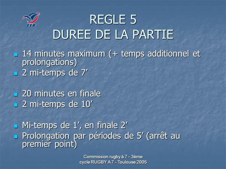 REGLE 5 DUREE DE LA PARTIE