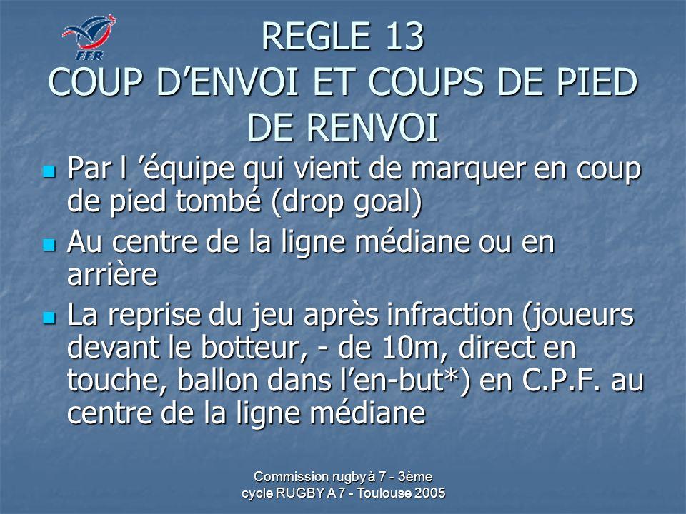 REGLE 13 COUP D'ENVOI ET COUPS DE PIED DE RENVOI