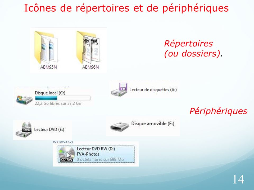 Icônes de répertoires et de périphériques