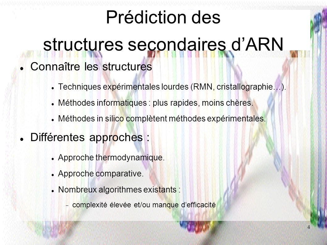 Prédiction des structures secondaires d'ARN