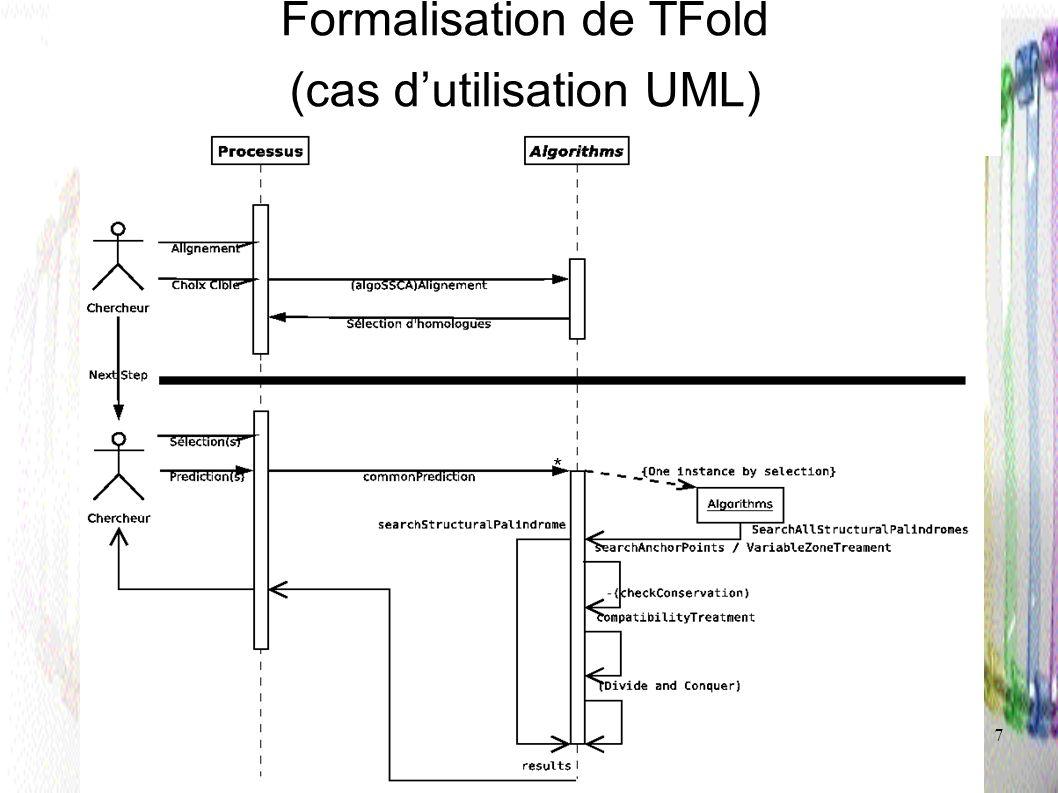 Formalisation de TFold (cas d'utilisation UML)