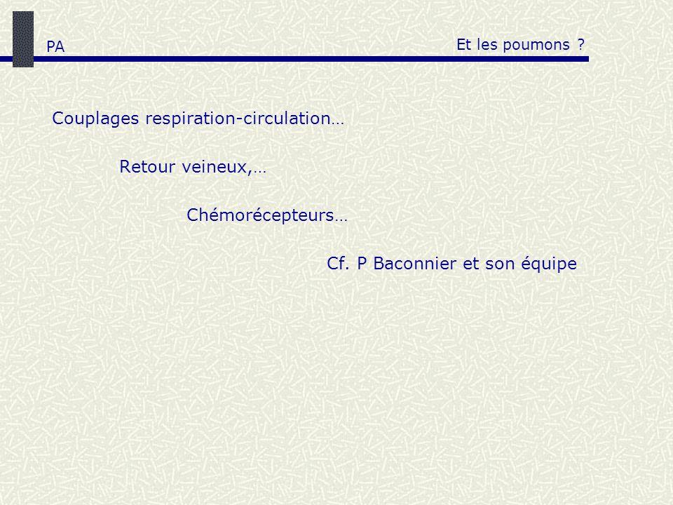 Couplages respiration-circulation… Retour veineux,… Chémorécepteurs…