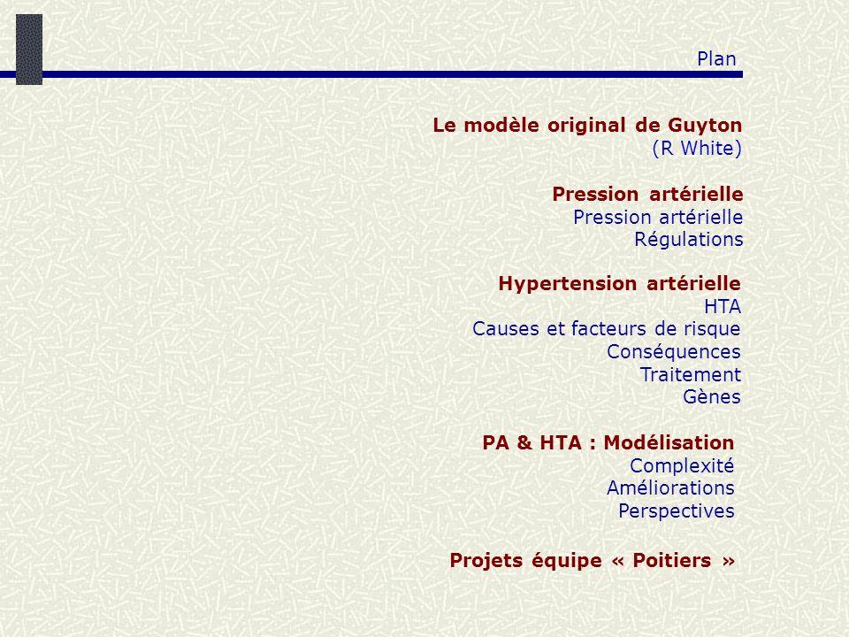 Plan Le modèle original de Guyton. (R White) Pression artérielle. Pression artérielle Régulations.