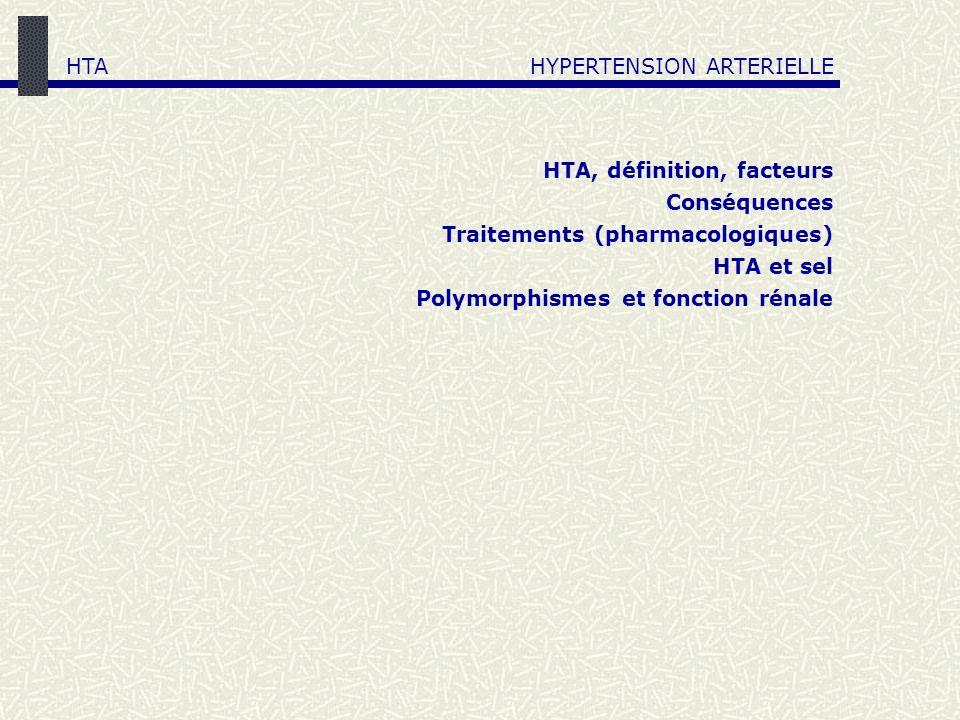HTA HYPERTENSION ARTERIELLE. HTA, définition, facteurs. Conséquences. Traitements (pharmacologiques)