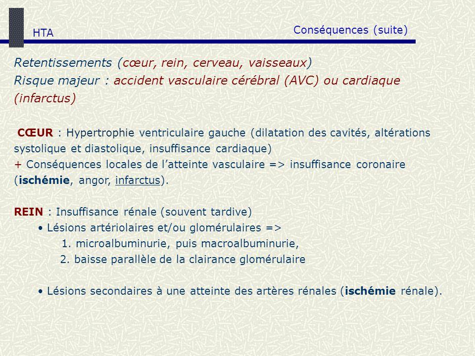 HTA Conséquences (suite)