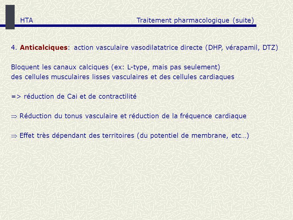 HTA Traitement pharmacologique (suite) 4. Anticalciques: action vasculaire vasodilatatrice directe (DHP, vérapamil, DTZ)