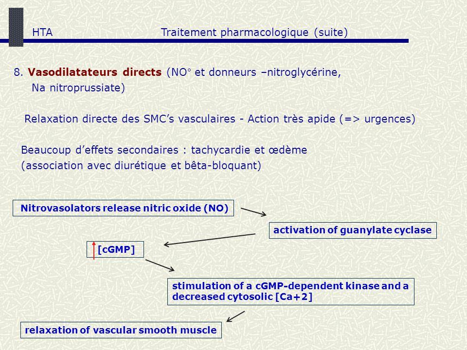 Traitement pharmacologique (suite)