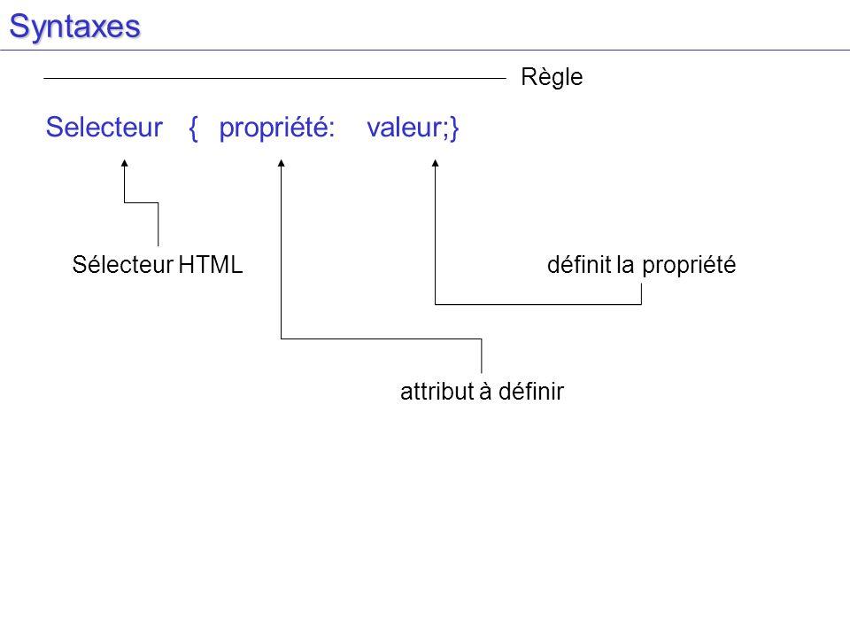 Syntaxes Selecteur { propriété: valeur;} Règle Sélecteur HTML