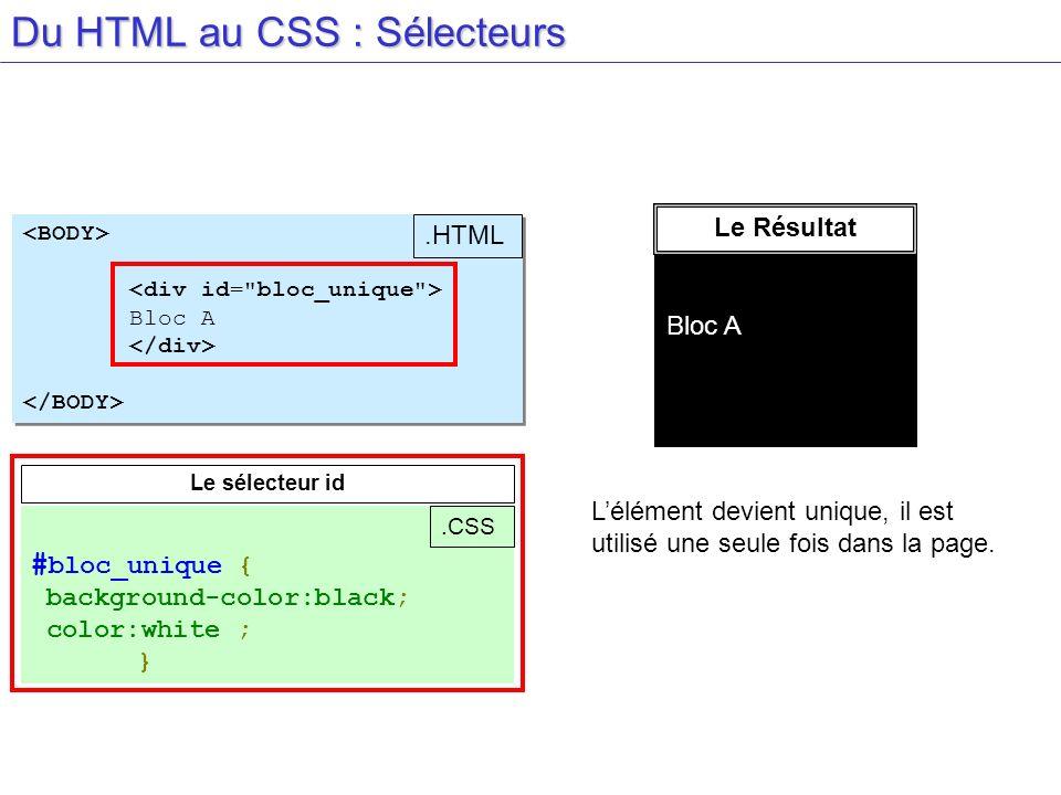 Du HTML au CSS : Sélecteurs