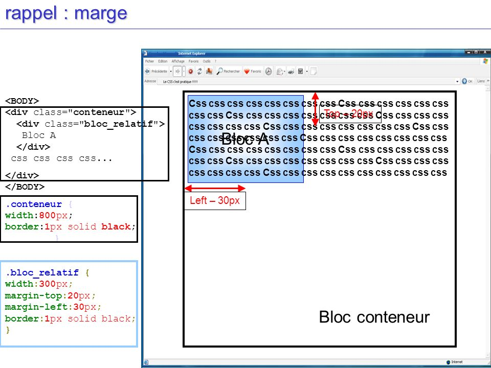 rappel : marge Bloc A Bloc conteneur Top – 20px Left – 30px