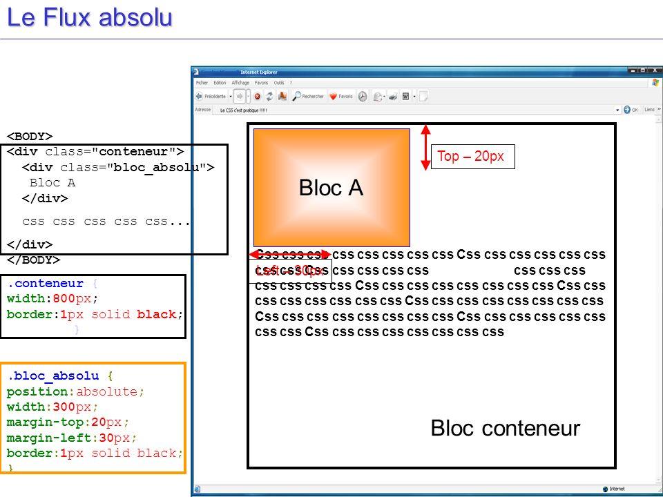 Le Flux absolu Bloc A Bloc conteneur Bloc A Top – 20px Left – 30px