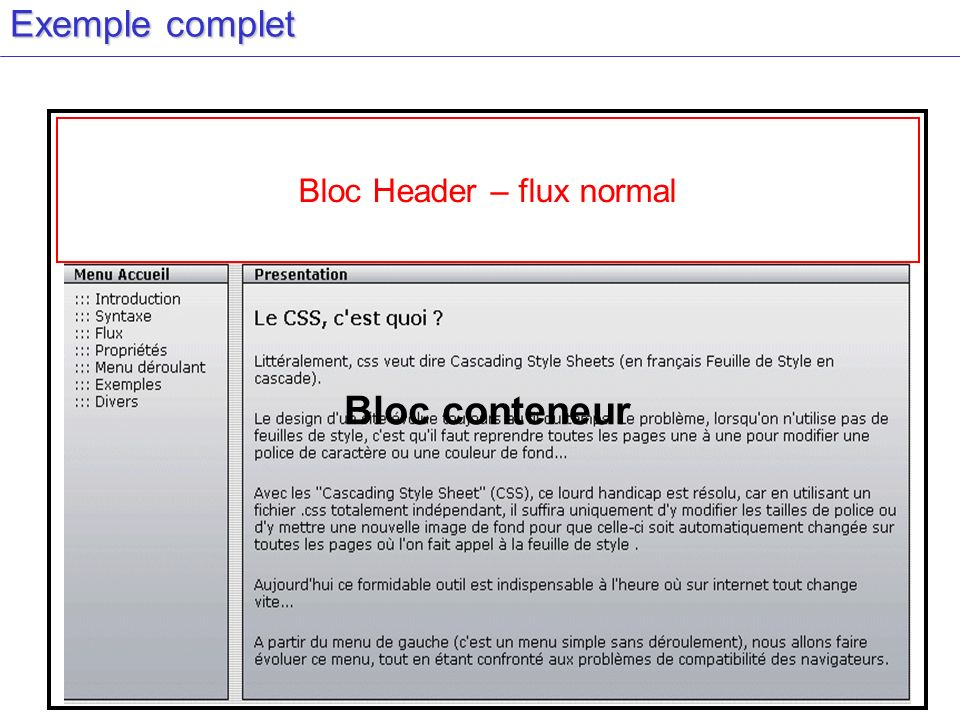 Bloc Header – flux normal