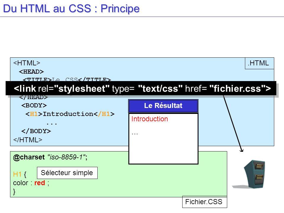 Du HTML au CSS : Principe