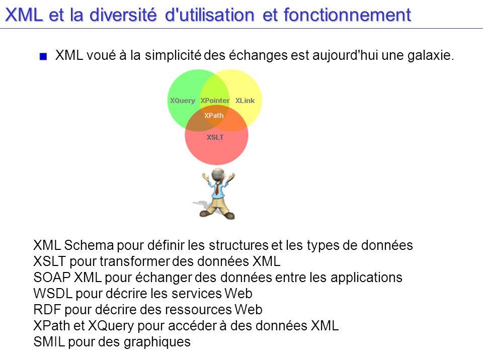 XML et la diversité d utilisation et fonctionnement