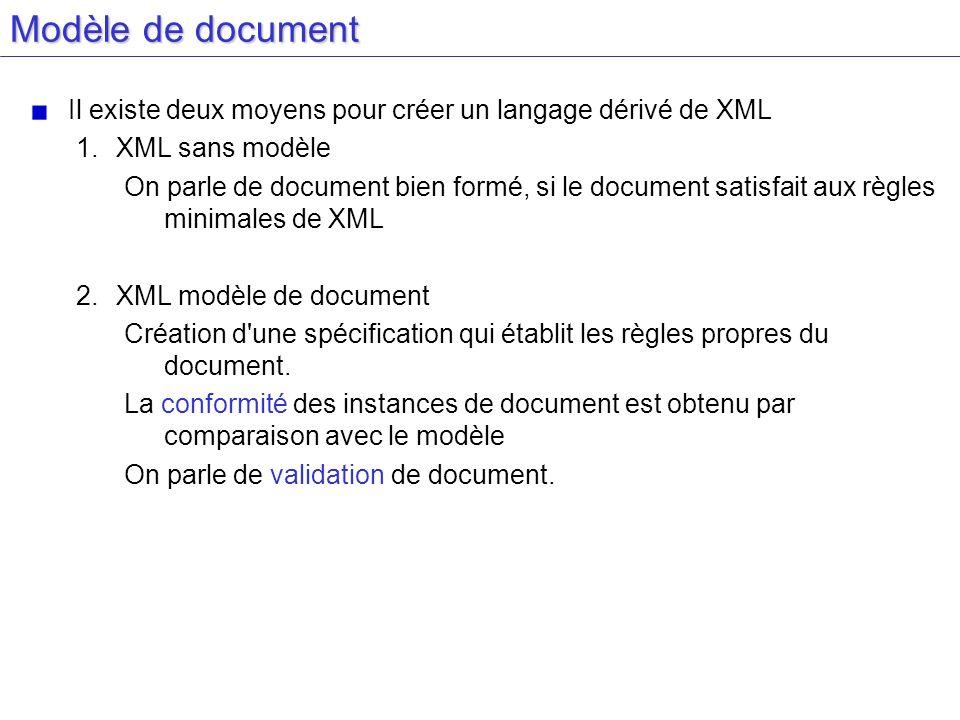 Modèle de document Il existe deux moyens pour créer un langage dérivé de XML. XML sans modèle.