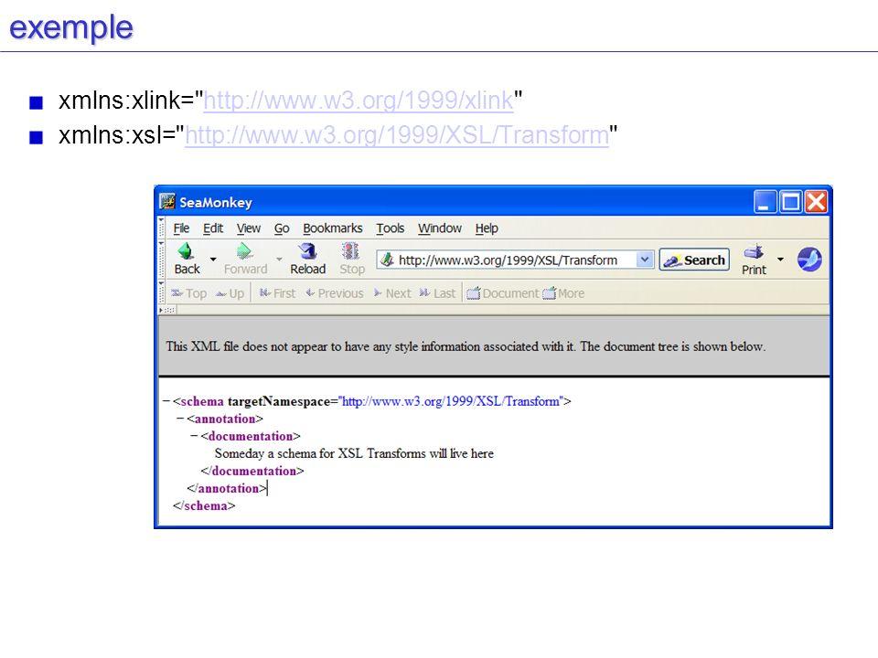 exemple xmlns:xlink= http://www.w3.org/1999/xlink