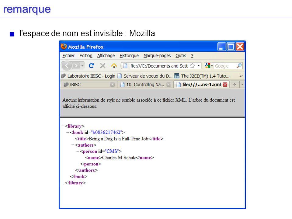 remarque l espace de nom est invisible : Mozilla