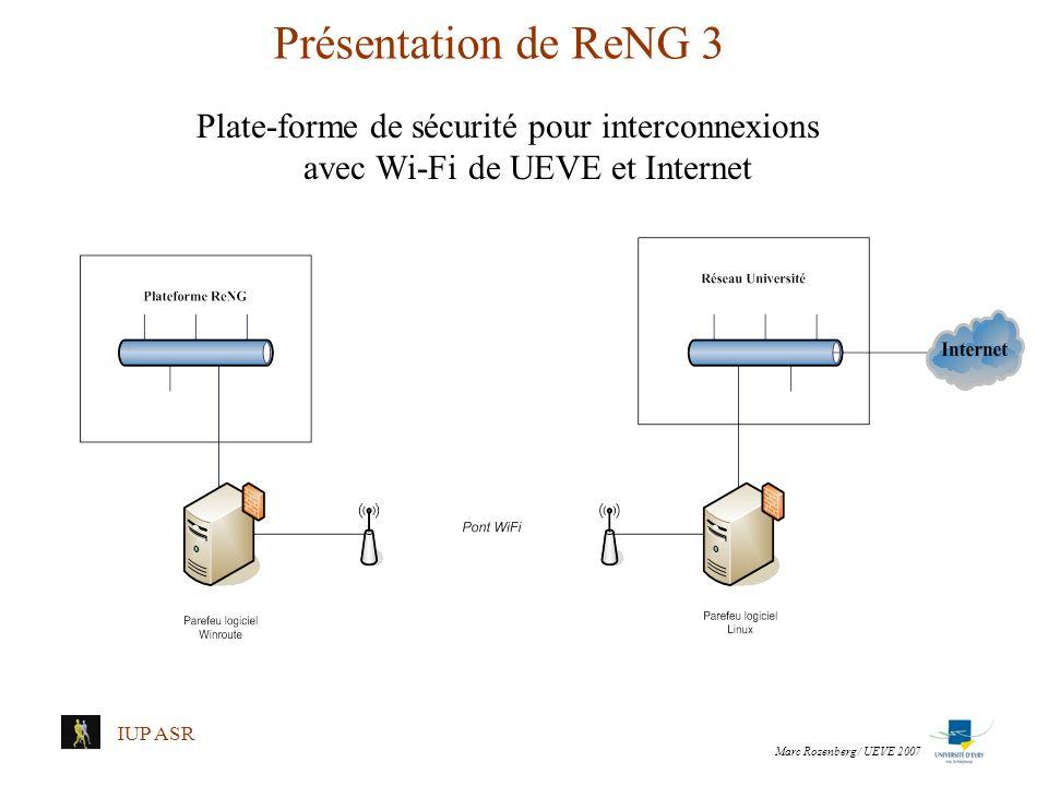 Présentation de ReNG 3 Plate-forme de sécurité pour interconnexions avec Wi-Fi de UEVE et Internet.