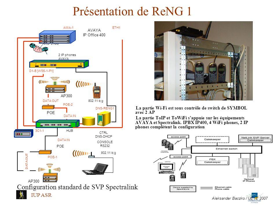Présentation de ReNG 1 Configuration standard de SVP Spectralink