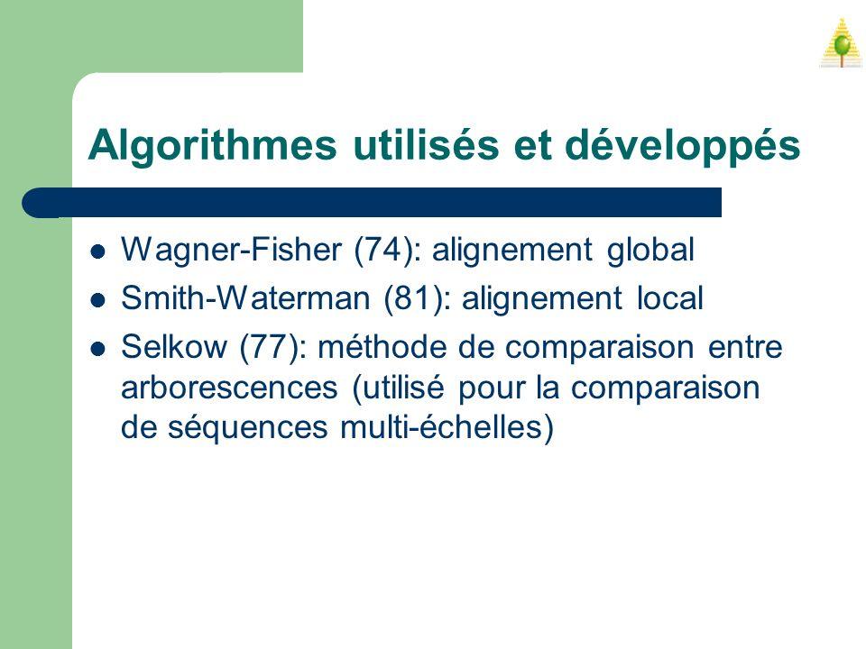 Algorithmes utilisés et développés