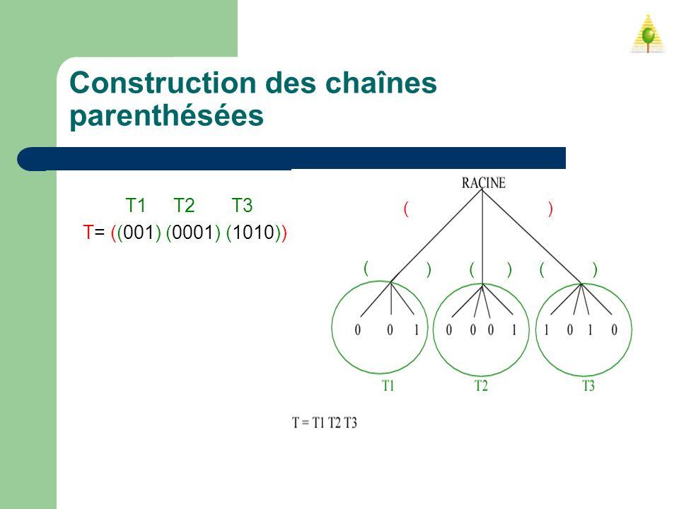 Construction des chaînes parenthésées