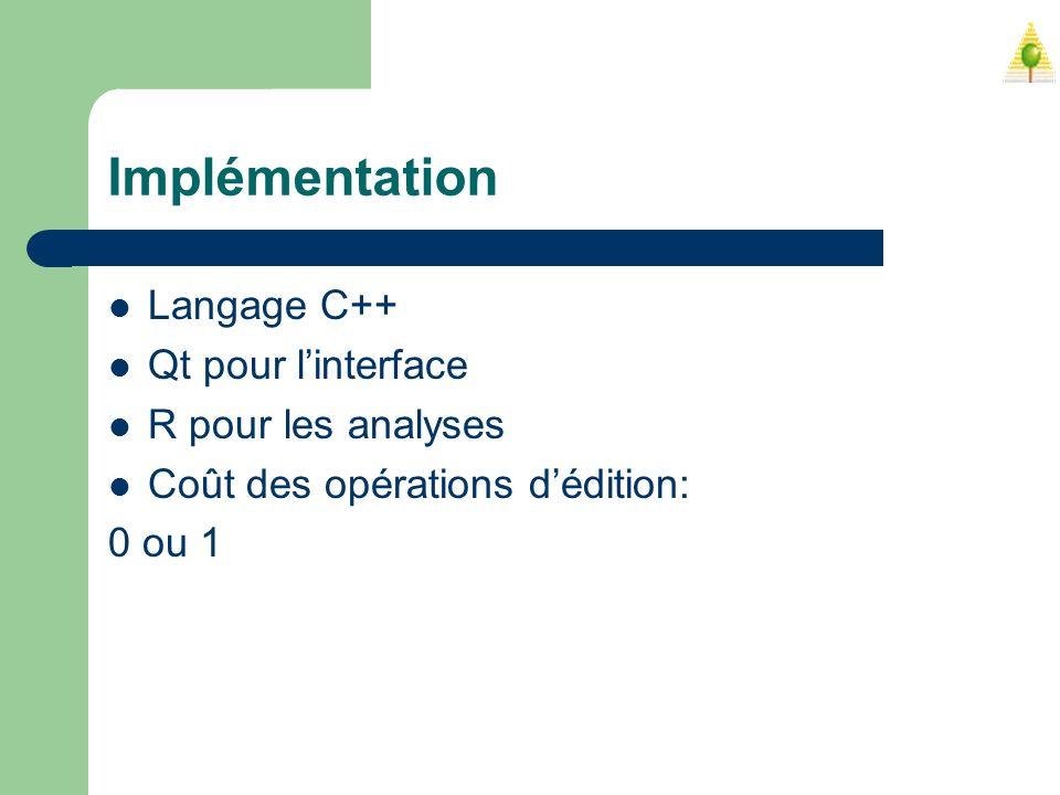 Implémentation Langage C++ Qt pour l'interface R pour les analyses