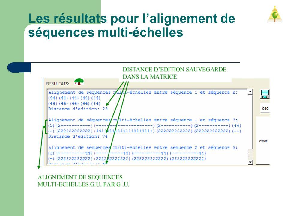 Les résultats pour l'alignement de séquences multi-échelles