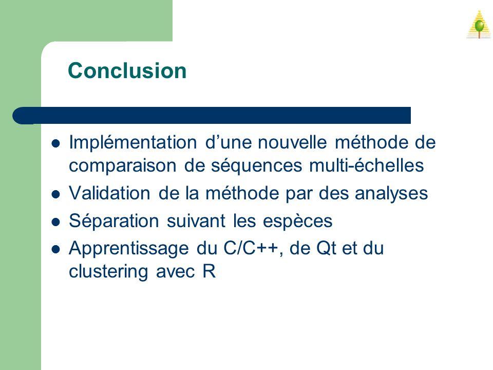 ConclusionImplémentation d'une nouvelle méthode de comparaison de séquences multi-échelles. Validation de la méthode par des analyses.