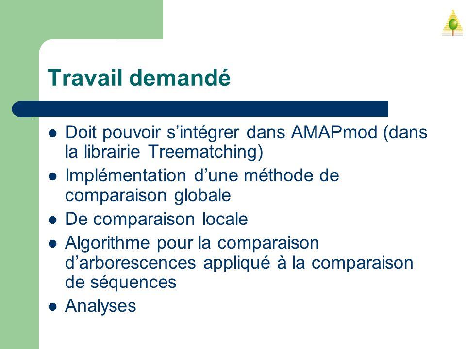 Travail demandéDoit pouvoir s'intégrer dans AMAPmod (dans la librairie Treematching) Implémentation d'une méthode de comparaison globale.