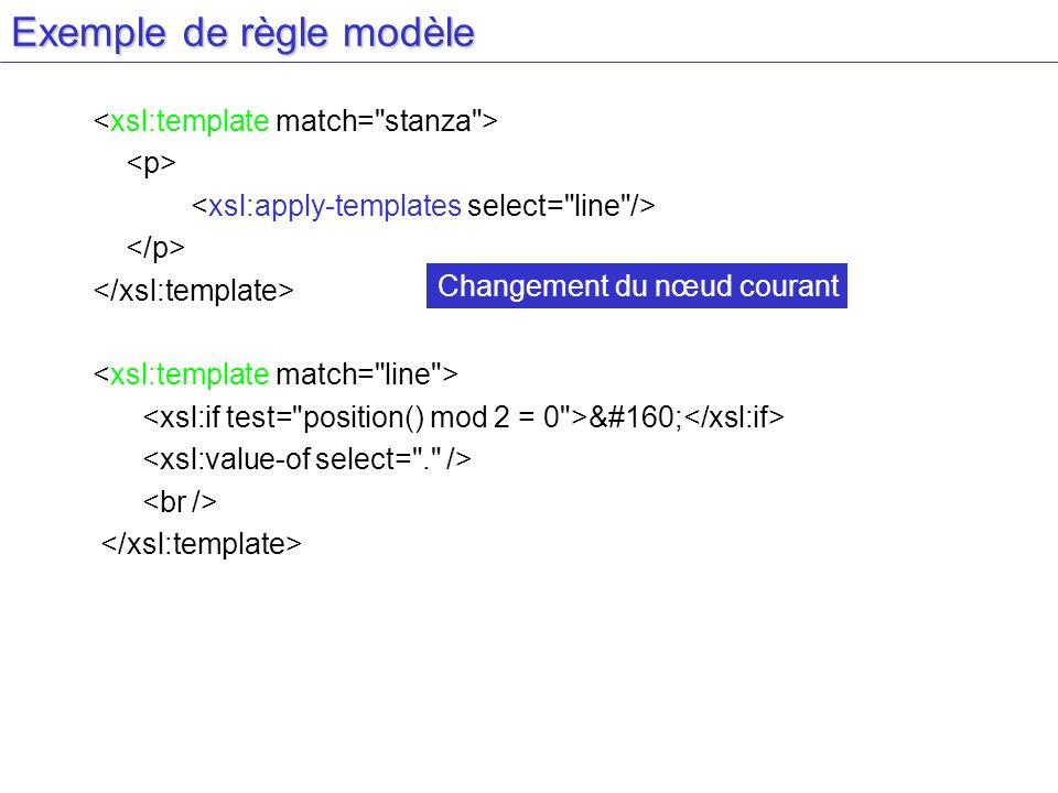 Exemple de règle modèle