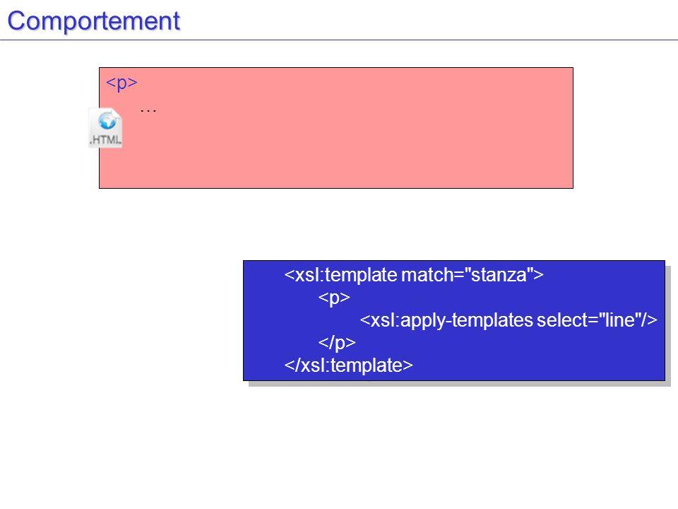Comportement <p> … <xsl:template match= stanza > <p>