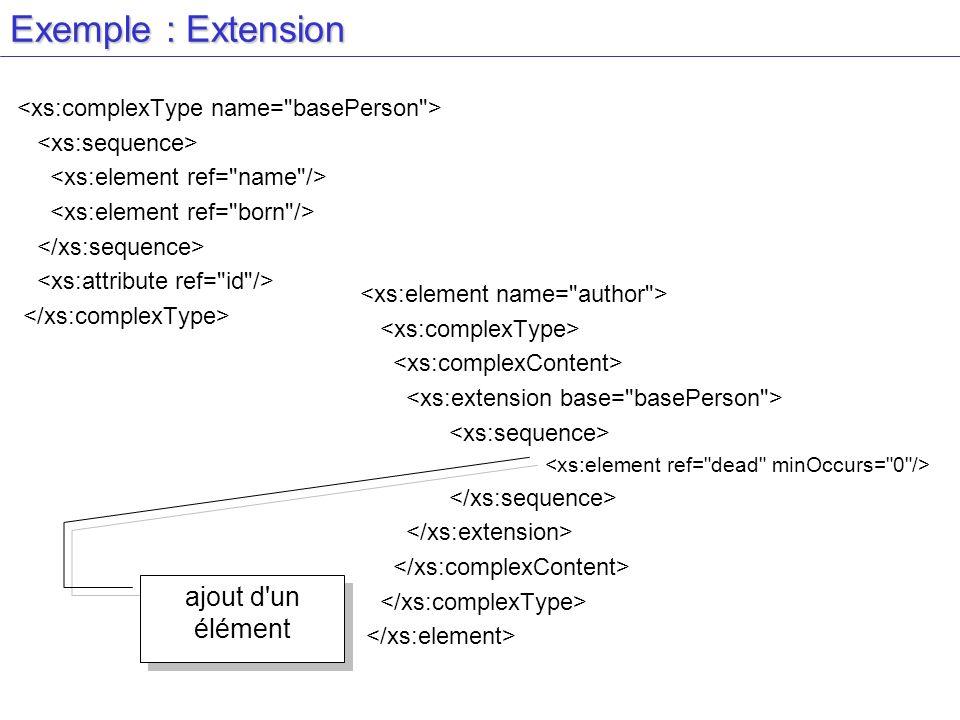 Exemple : Extension ajout d un élément