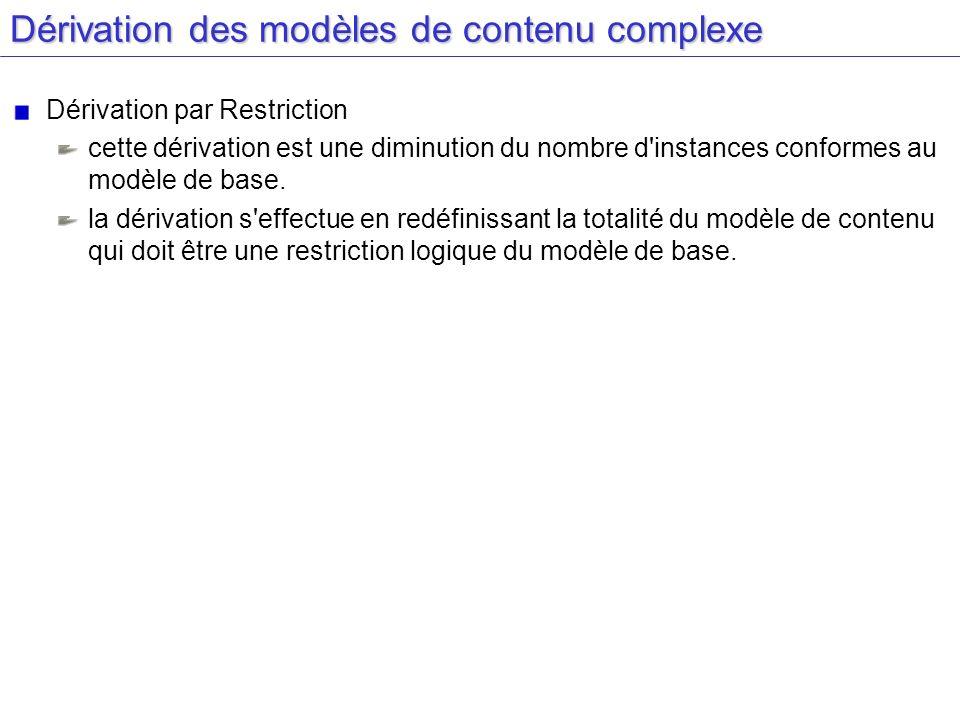 Dérivation des modèles de contenu complexe