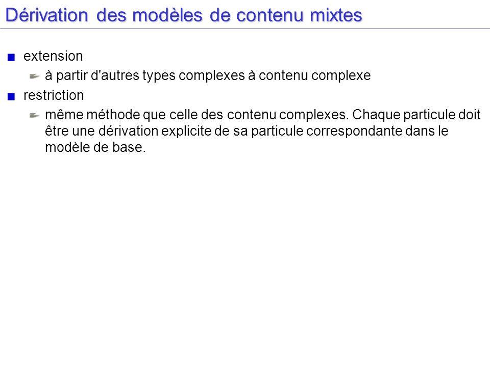 Dérivation des modèles de contenu mixtes