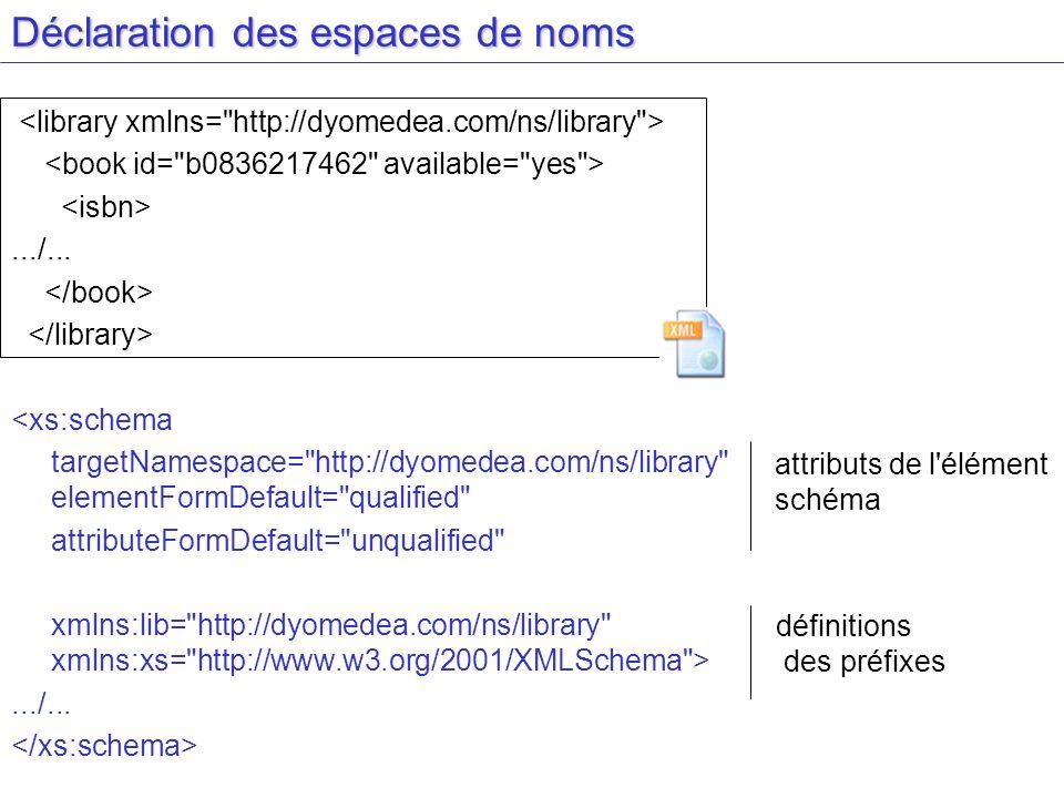 Déclaration des espaces de noms