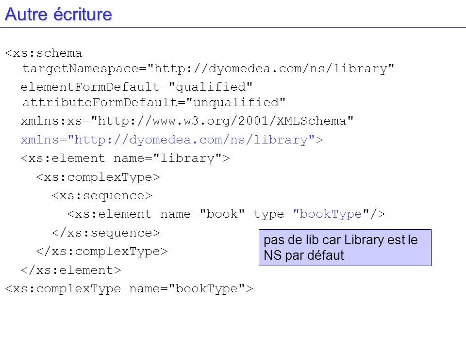 Autre écriture<xs:schema targetNamespace= http://dyomedea.com/ns/library elementFormDefault= qualified attributeFormDefault= unqualified