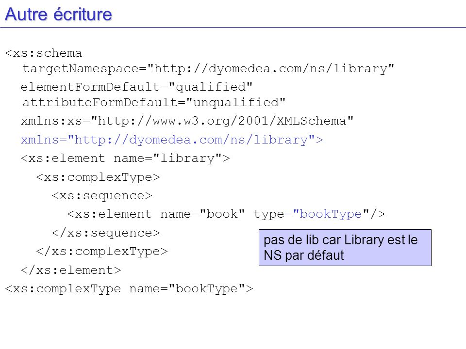 Autre écriture <xs:schema targetNamespace= http://dyomedea.com/ns/library elementFormDefault= qualified attributeFormDefault= unqualified