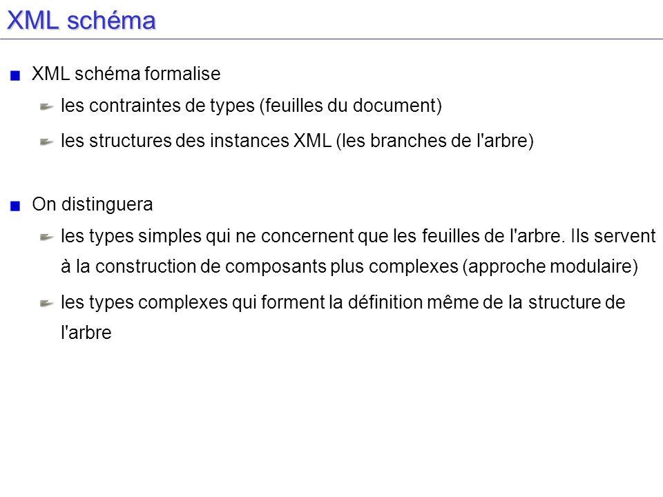XML schéma XML schéma formalise
