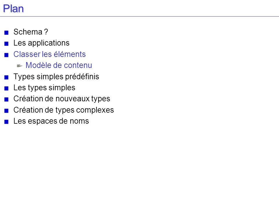 Plan Schema Les applications Classer les éléments Modèle de contenu