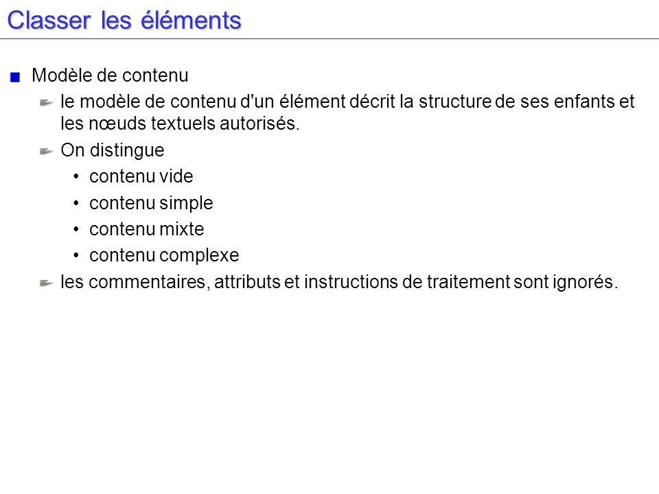 Classer les éléments Modèle de contenu