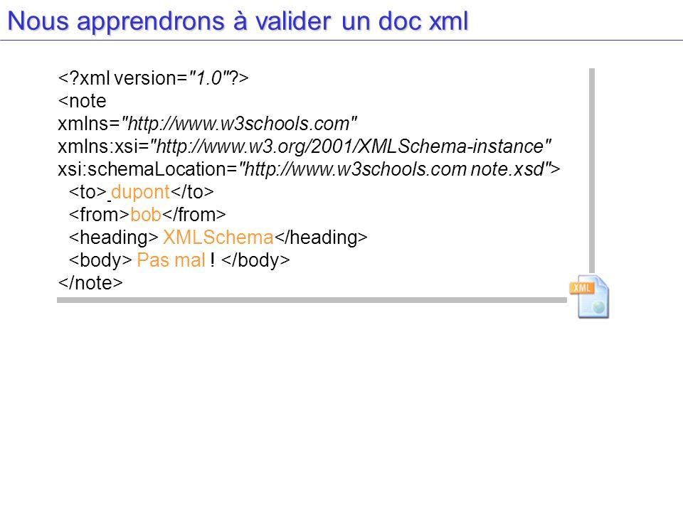 Nous apprendrons à valider un doc xml