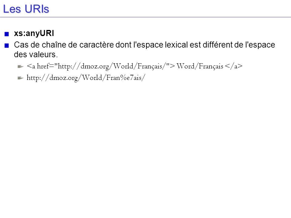 Les URIs xs:anyURI. Cas de chaîne de caractère dont l espace lexical est différent de l espace des valeurs.