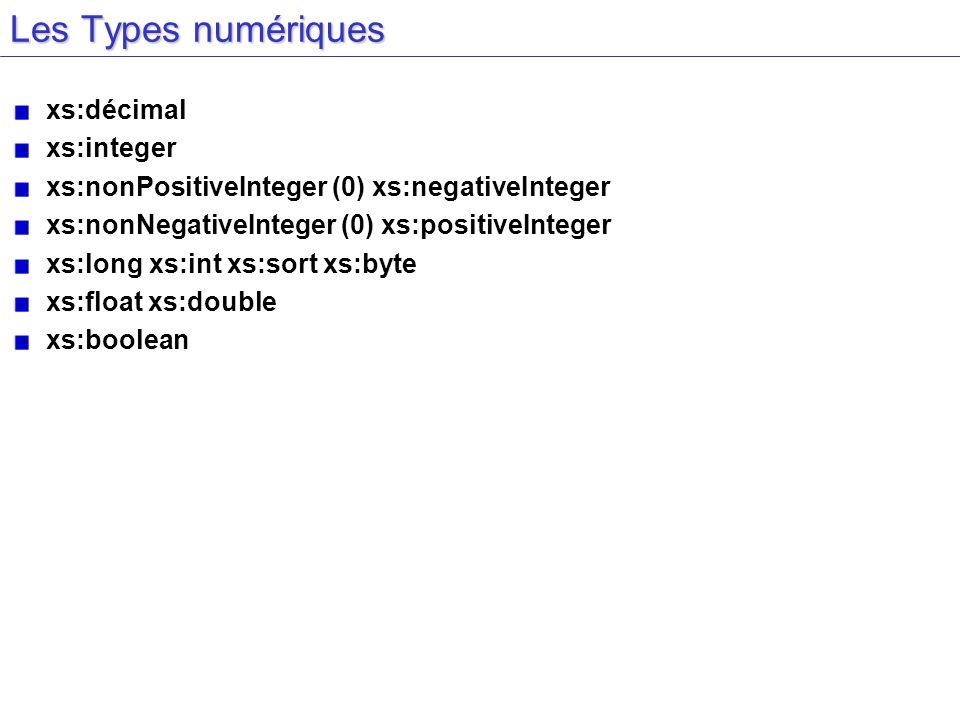 Les Types numériques xs:décimal xs:integer