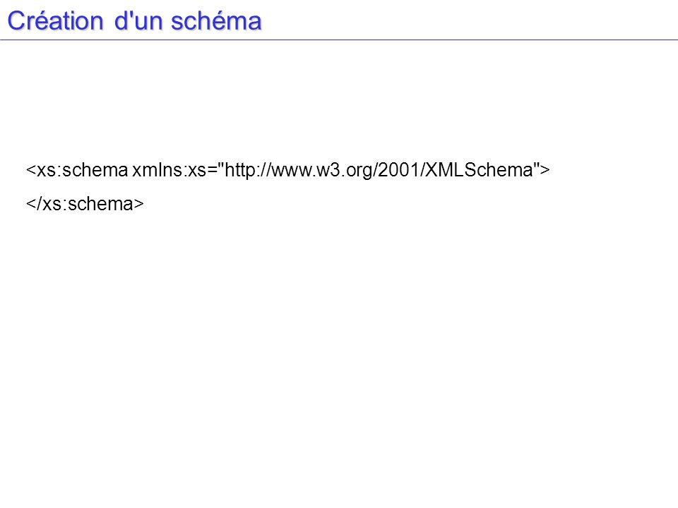 Création d un schéma <xs:schema xmlns:xs= http://www.w3.org/2001/XMLSchema > </xs:schema>