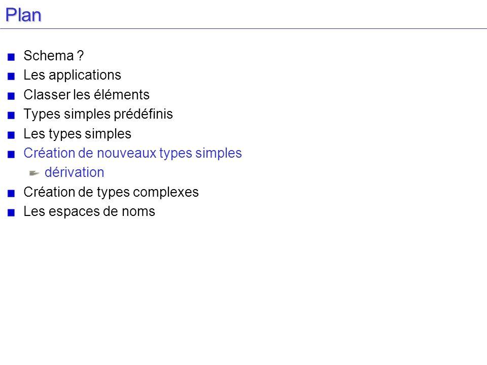 Plan Schema Les applications Classer les éléments