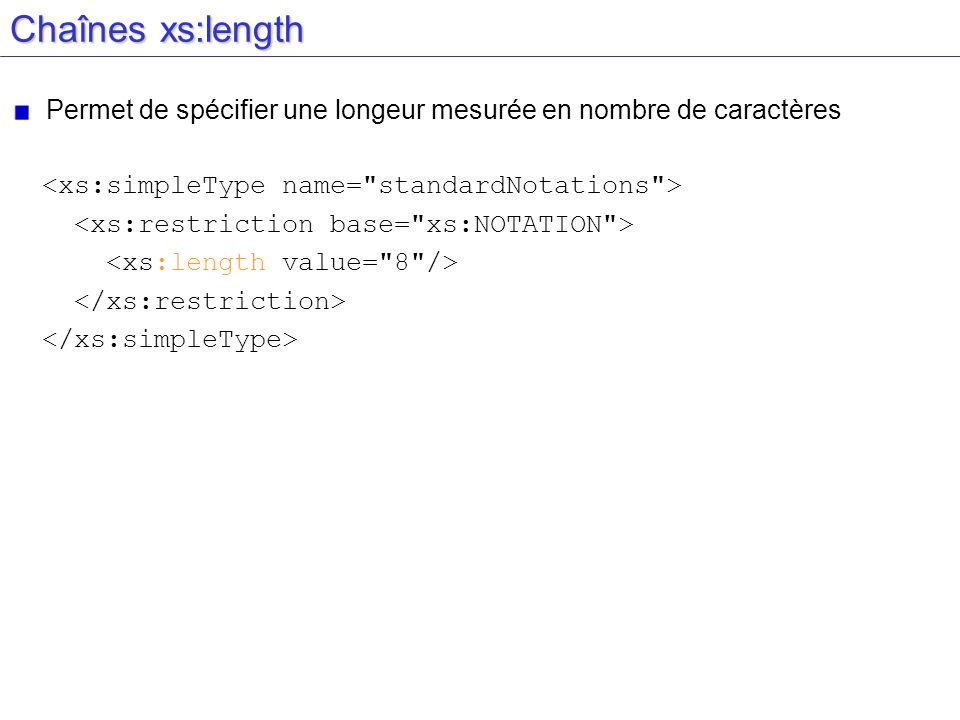 Chaînes xs:length Permet de spécifier une longeur mesurée en nombre de caractères. <xs:simpleType name= standardNotations >