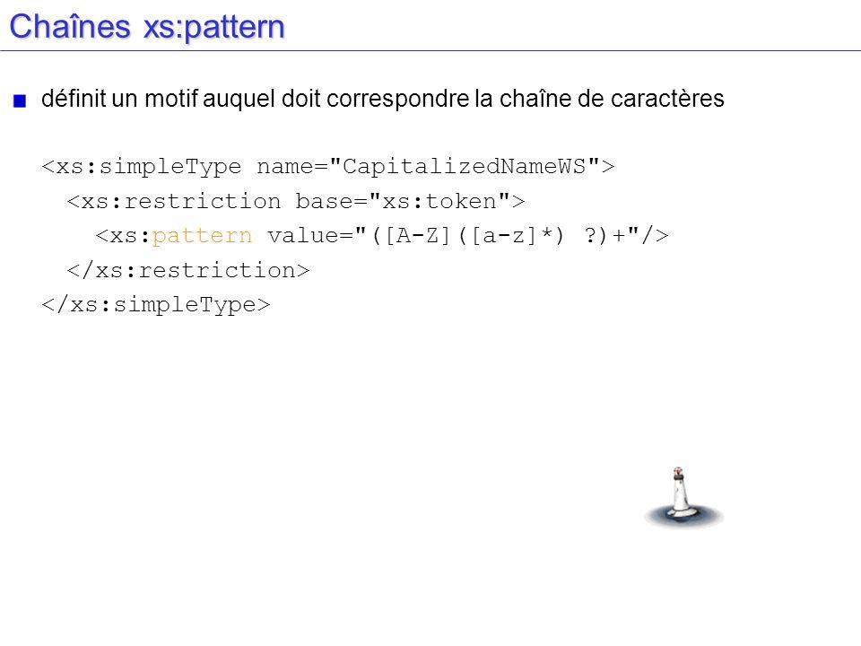 Chaînes xs:pattern définit un motif auquel doit correspondre la chaîne de caractères. <xs:simpleType name= CapitalizedNameWS >