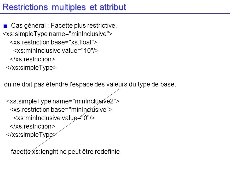 Restrictions multiples et attribut